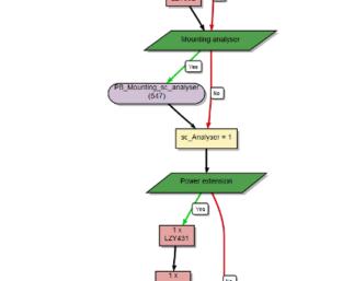 Technischer Hintergrund Konfigurationstool